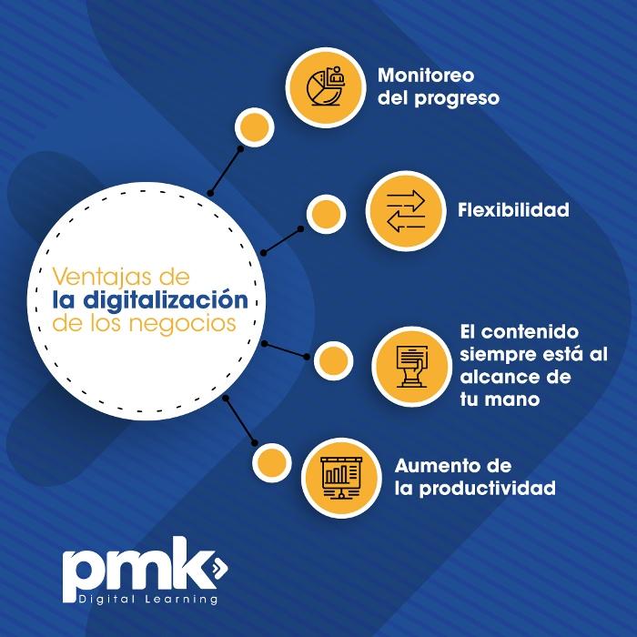aprovecha los beneficios de PMK para implementar el onboarding digital